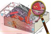 Vignette pour un objet LOM L'effet des séismes est aggravé dans la vallée du Rhône