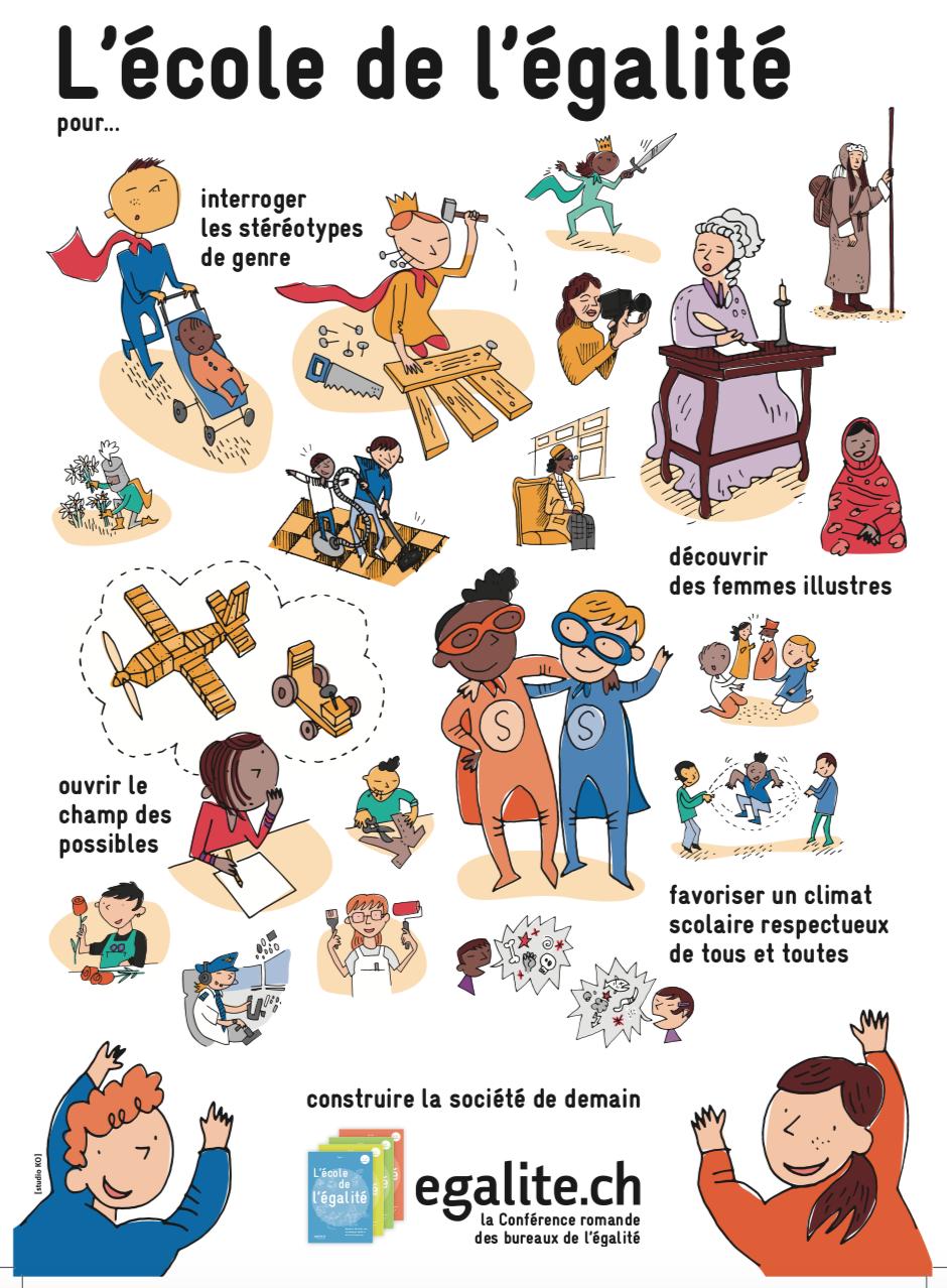 Vignette pour un objet LOM L'école de l'égalité - Cycle 1 - un choix d'activités pour une pédagogie égalitaire entre filles et garçons