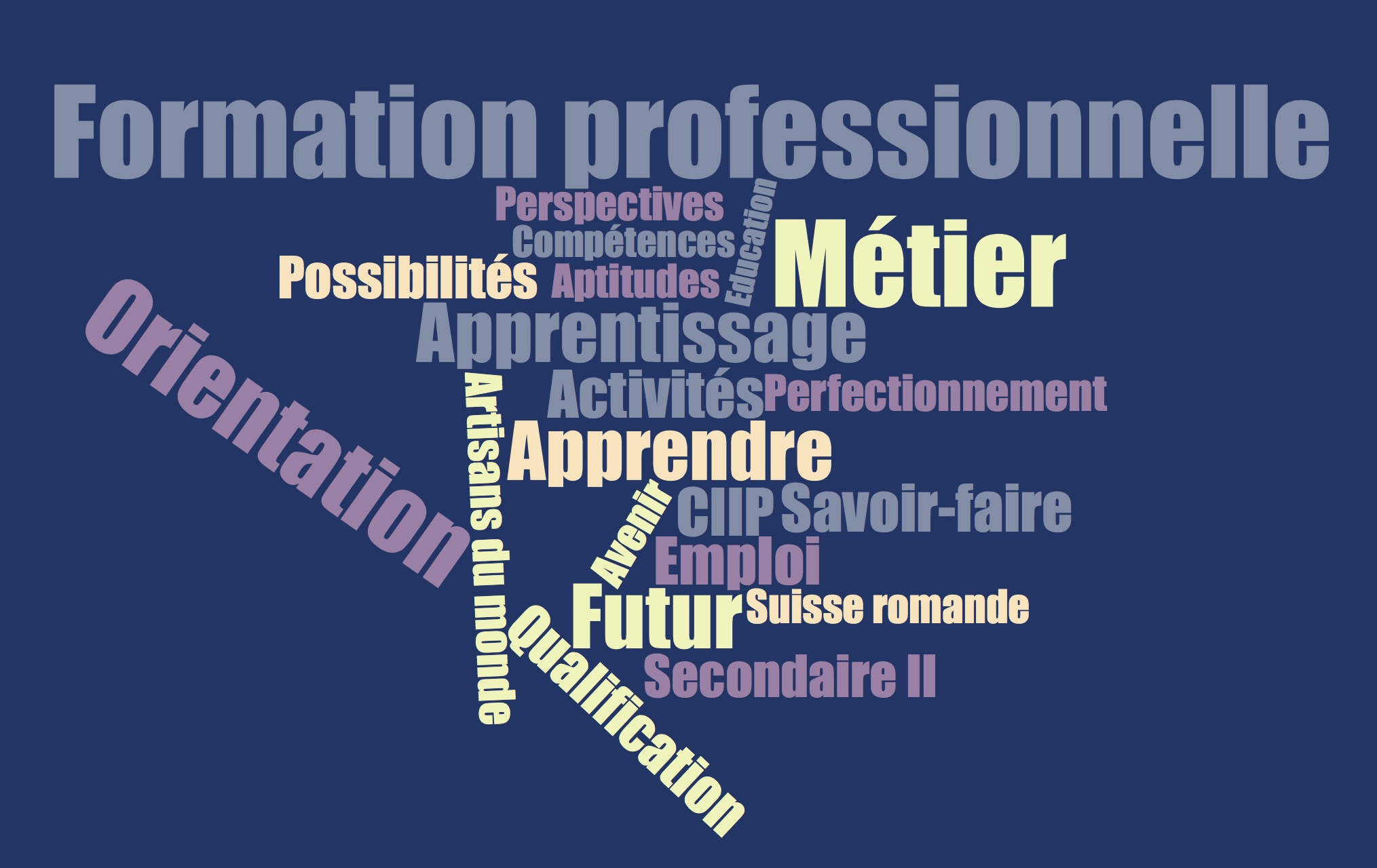 Preview image for LOM object Formation professionnelle